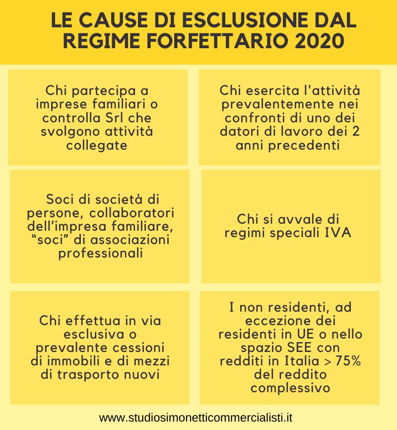 Le cause di esclusione per il 2019 e il 2020