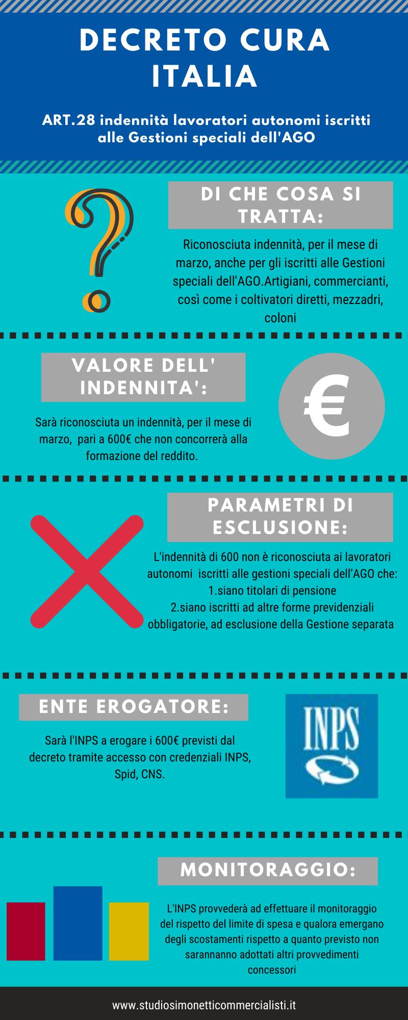 Per artigiani e commercianti riconosciuta indennità 600 euro
