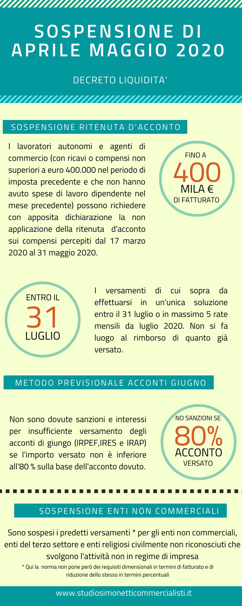 Le novità fiscali del Decreto-legge liquidità per i mesi di aprile e maggio 2020
